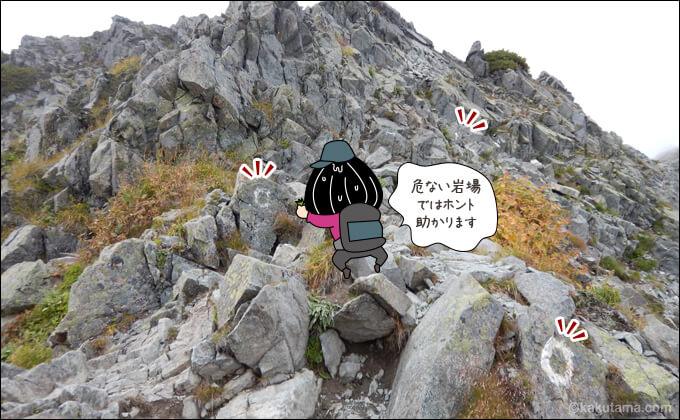 岩場のマーキング