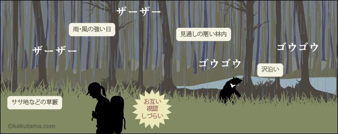 クマと人間がお互いに気がつかないシチュエーションの図