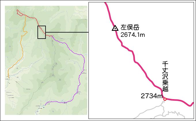 地図千丈乗越から左俣岳