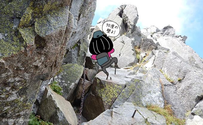 90度の壁をよじ登る
