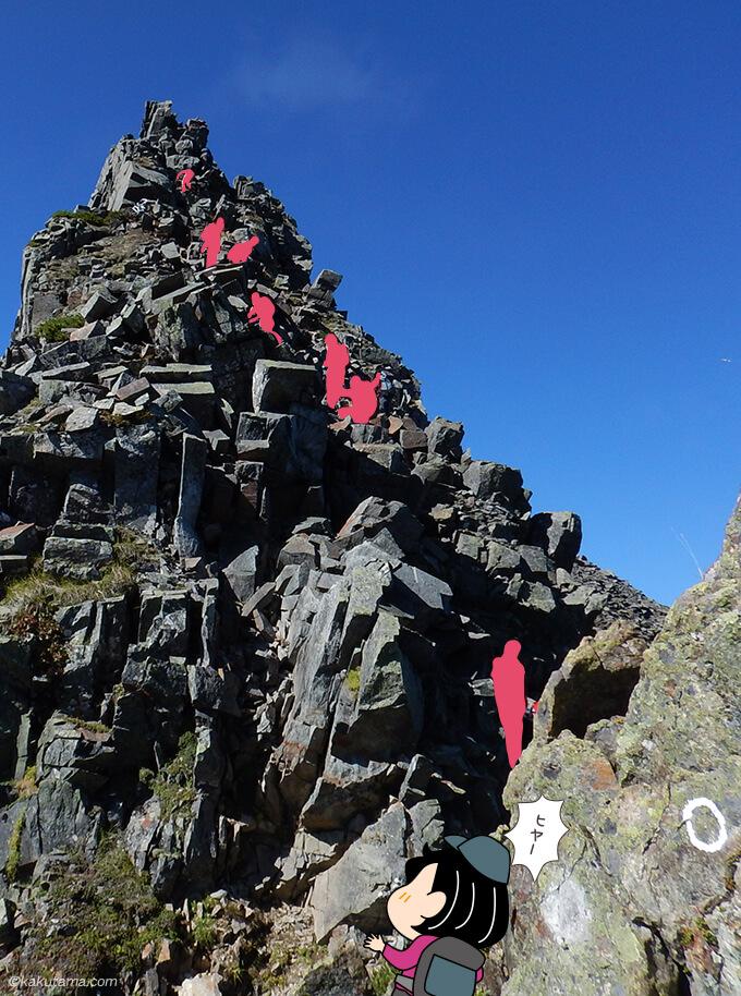 間ノ岳の登り