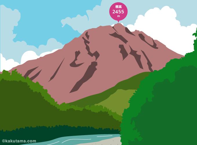 焼岳のイラスト