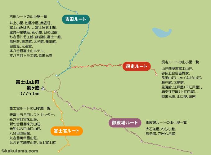 富士山のコース