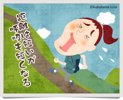 登山用語直登を苦しみながらしているイラスト