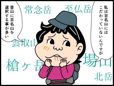 日本百名山にまつわる4コマ漫画1