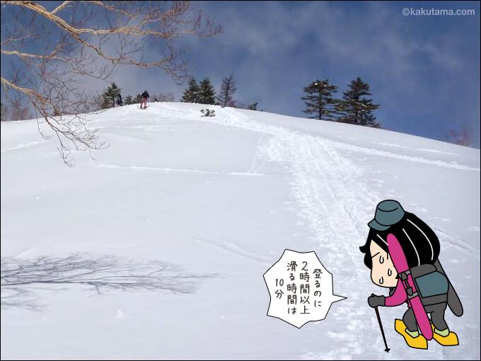 山スキーは登りは長く下りは一瞬