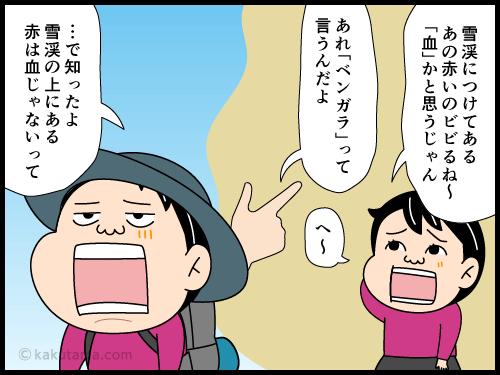 登山用語ベンガラにまつわる4コマ漫画1