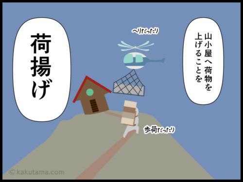 登山用語荷上げに関する四コマ漫画1