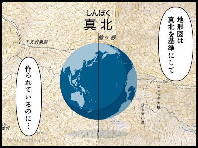 磁北に関する4コマ漫画2