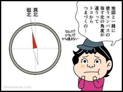 磁北に関する4コマ漫画3