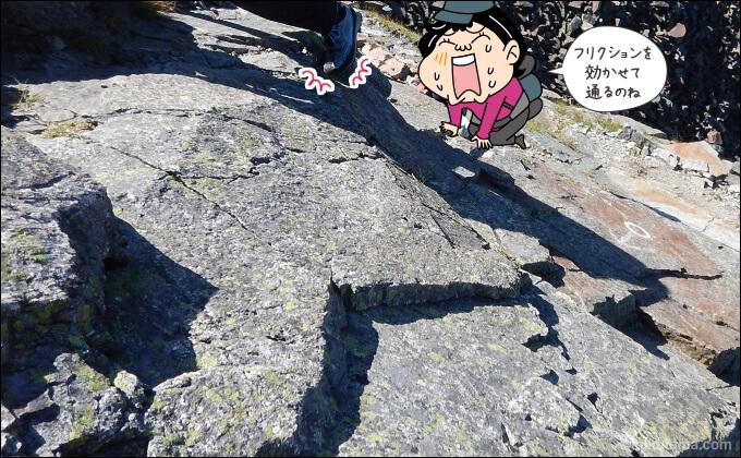 スラブの岩肌