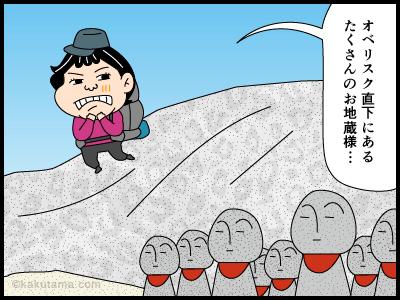 花崗岩に関する4コマ漫画2