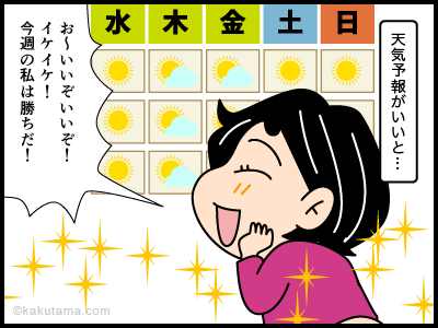気象予報に関する4コマ漫画2