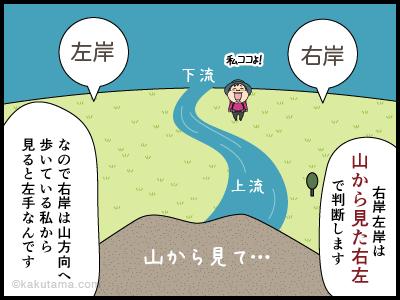 登山用語「右岸左岸」に関する4コマ漫画3