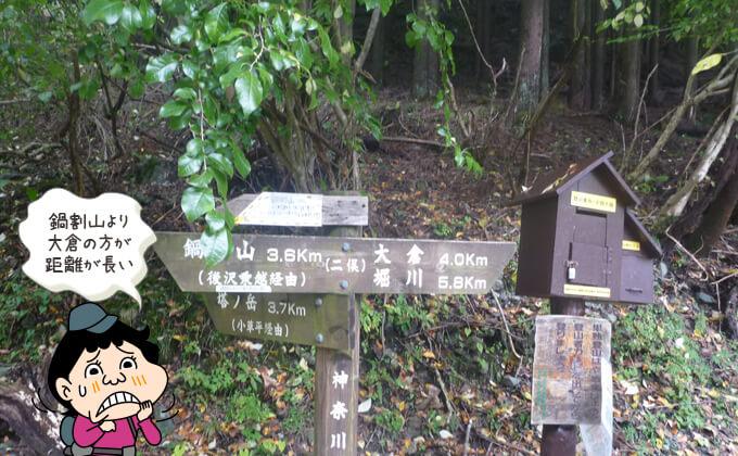 林道途中にある道標