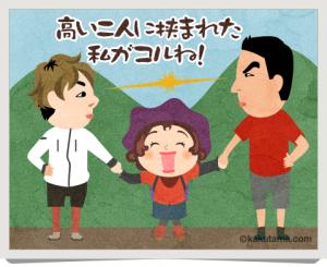 登山用語のコルを男女の身長差で表すイラスト