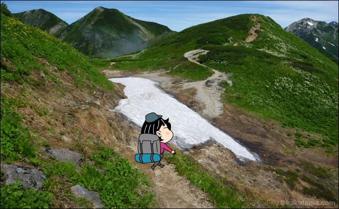 縦走上高地から新穂高温泉