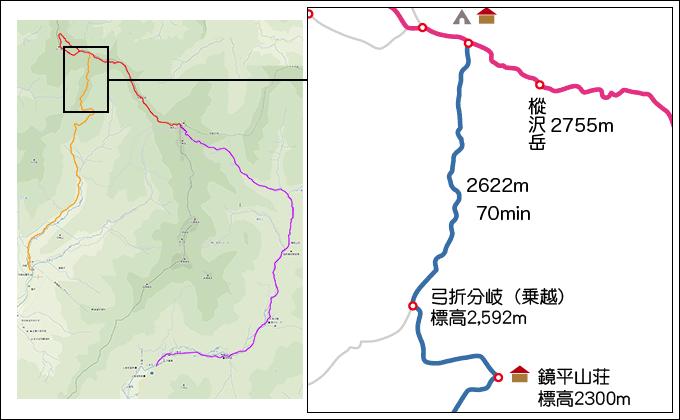 地図双六から鏡平山荘まで