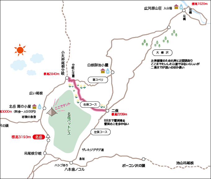 北岳地図二俣から小太郎尾根