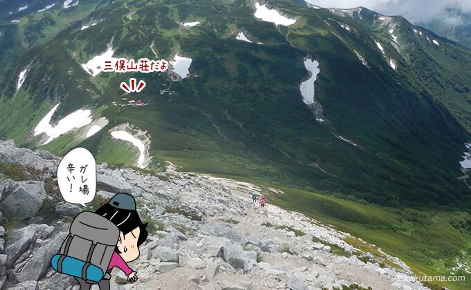 鷲羽岳から下りはガレ場
