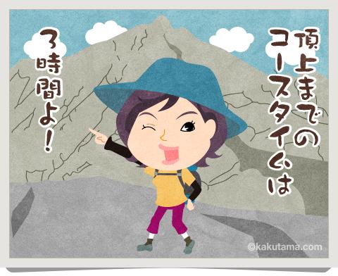 登山用語コースタイムを言う女性のイラスト