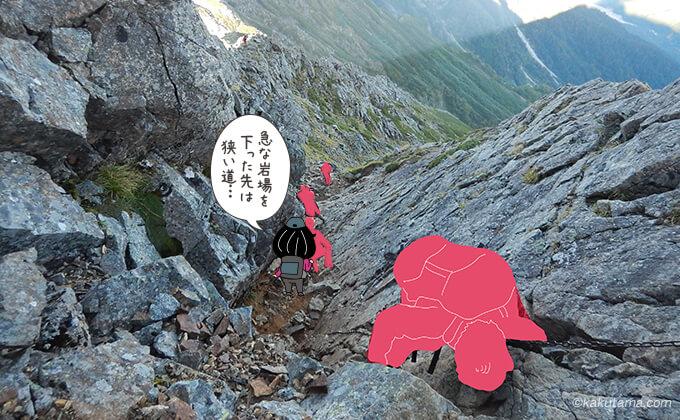 狭い岩場を下る