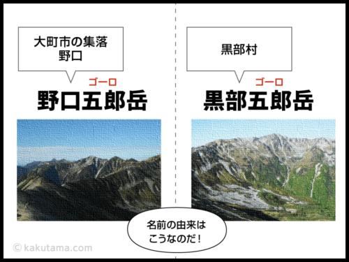 登山用語「ゴーロ」にまつわる4コマ漫画3