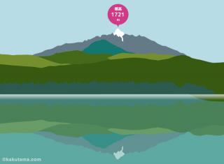 北海道・利尻山