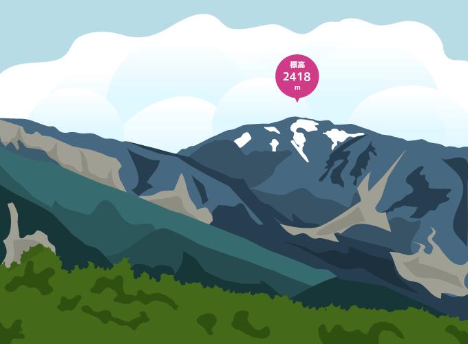 朝日岳のイラスト