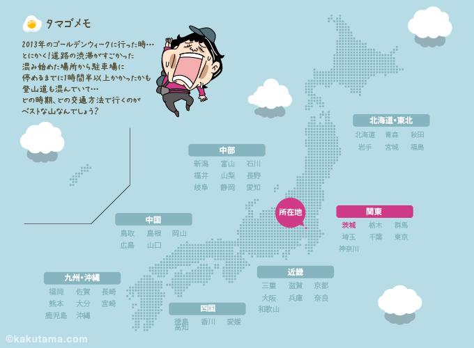 筑波山の所在地