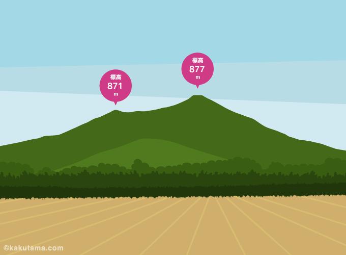 筑波山のイラスト