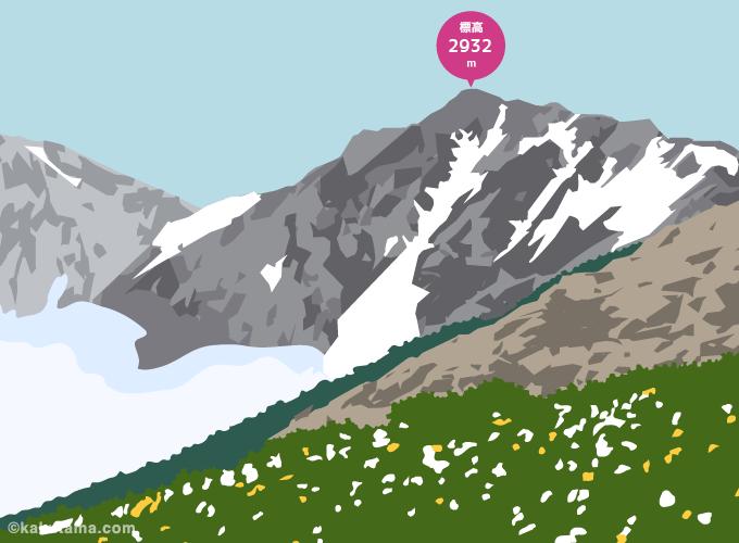 白馬岳のイラスト