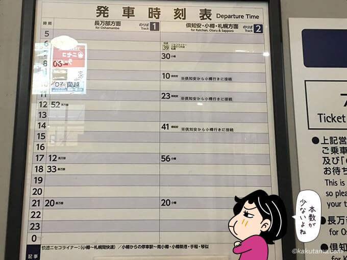 ニセコ駅の時刻表