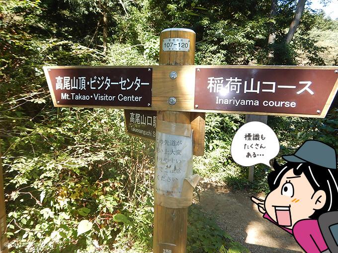 稲荷山コースの道標