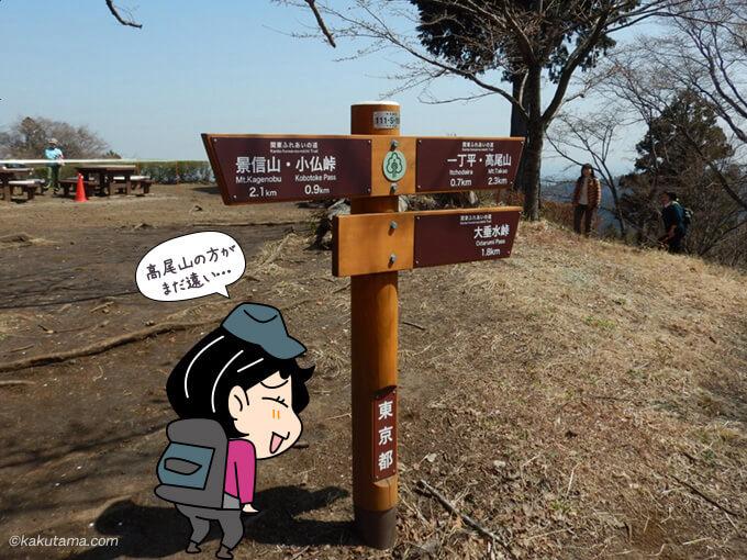 小仏城山の標識