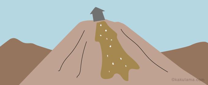山に流すイラスト