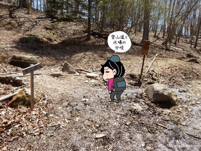 富士平見小屋手前の分岐