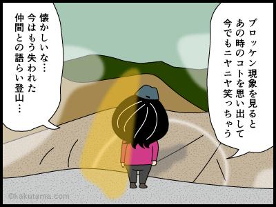 ブロッケン現象にまつわる4コマ漫画4