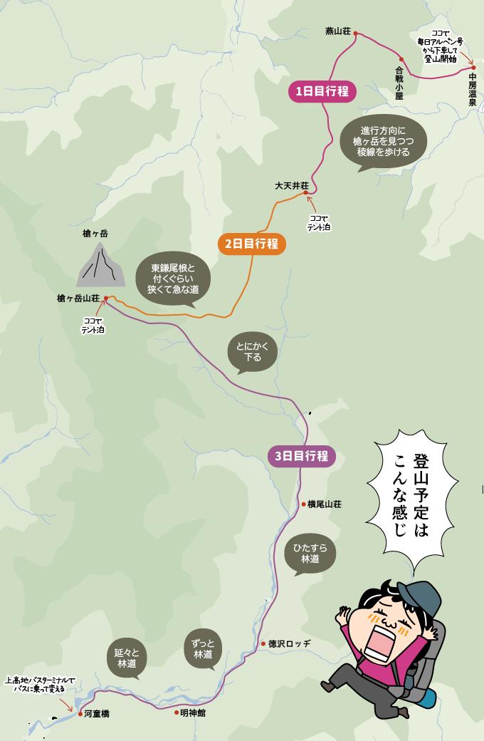 表銀座縦走コースの行動予定地図