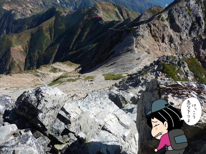 五竜岳から五竜山荘までも危険