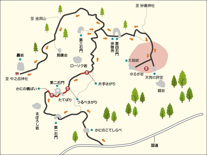 妙義山石門コース地図