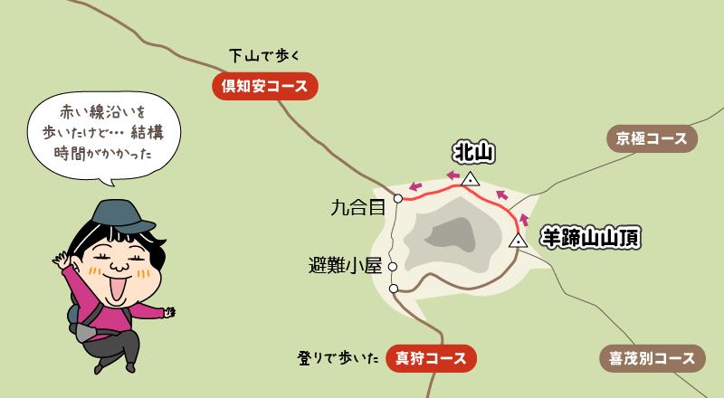 羊蹄山山頂のイラストマップ
