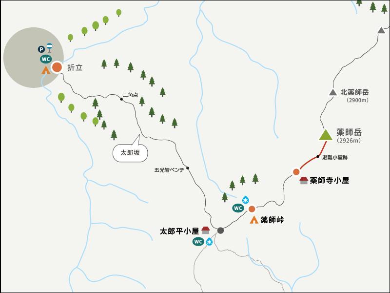 折立から室堂縦走薬師岳イラストマップ薬師岳山荘〜薬師岳