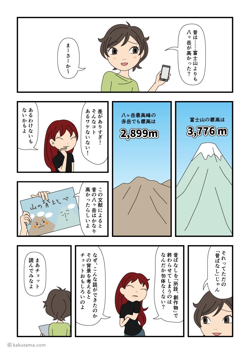 山の背比べ_富士山vs八ヶ岳1
