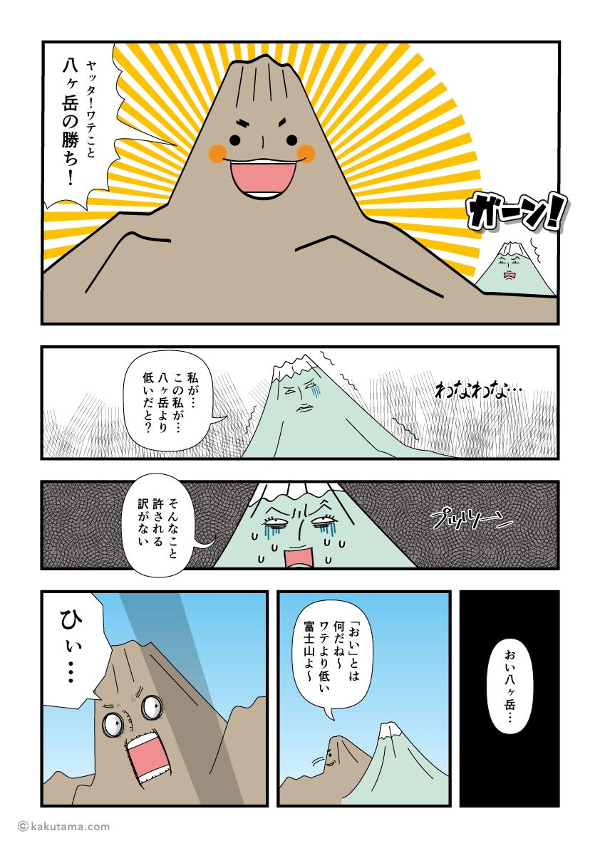 山の背比べ_富士山vs八ヶ岳4