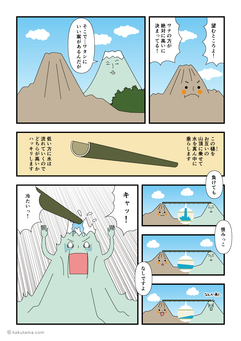山の背比べ_富士山vs八ヶ岳3