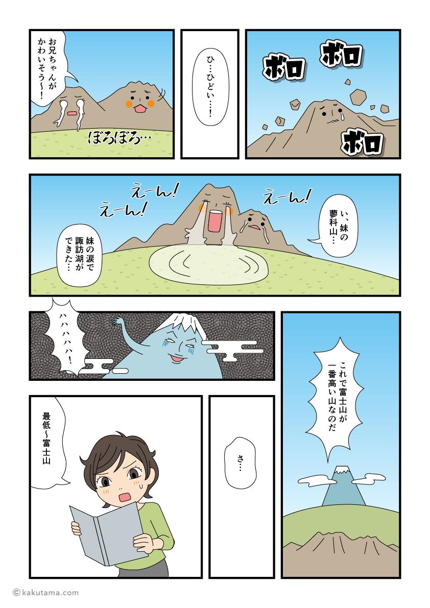 山の背比べの背景を考える漫画2