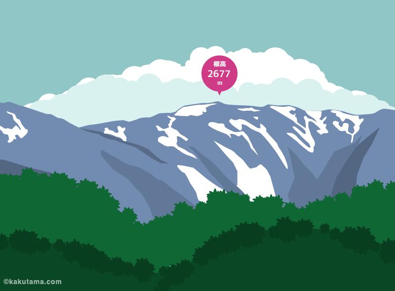 蝶ヶ岳のイラスト