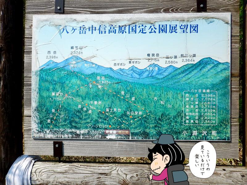 八ヶ岳展望図