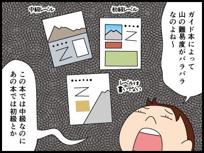 ガイド本の登山レベルがまちまちな4コマ漫画2